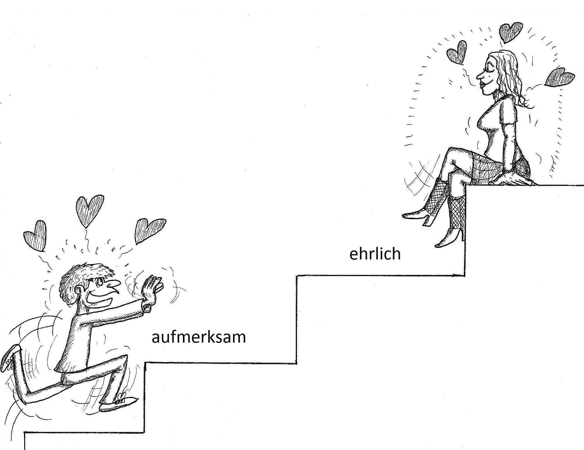 Mann findet Frau (c) Silvia Füßl / klarheit-schafft-erfolg.de