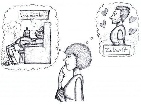 Aus der Vergangenheit für die Zukunft lernen (c) Silvia Füßl / klarheit-schafft-erfolg.de